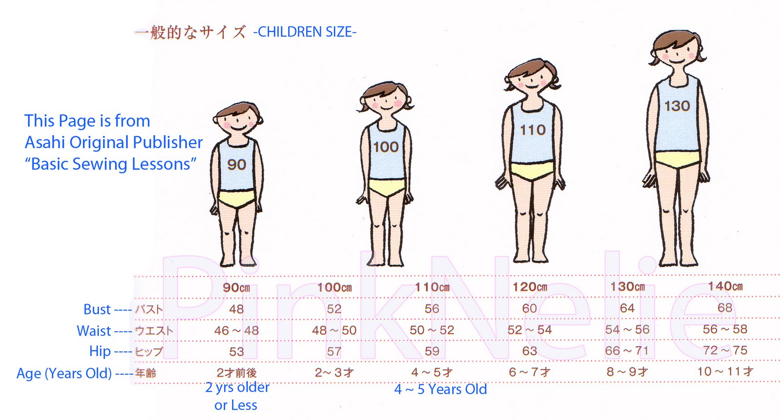 Childrens Clothes Size Chart Ibovnathandedecker
