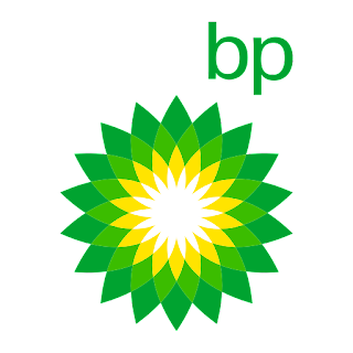 BP stock price