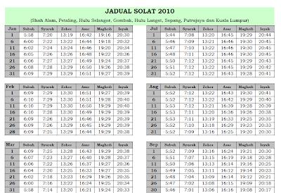 Jadual Penuh Waktu Solat 2010 di Kuala Lumpur serta Daerah yang