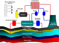 Energ as renovables freno al impacto medioambiental energ a geot rmica - En que consiste la energia geotermica ...