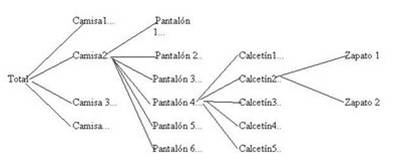 Probabilidad y estadistica dinamica el principio de la multiplicacin puede visualizarse mediante un diagrama de rbol ccuart Choice Image