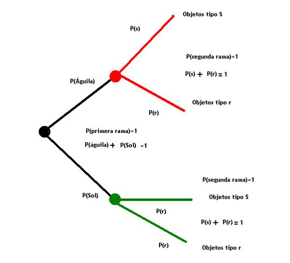 Solid Blank Map Of The World furthermore Fetal Pig Circulatory System Diagram Labeled likewise 223977008 Xbox One Headset  patibility additionally Venn Diagram Six Sigma also Doku. on xbox 360 wiring diagram