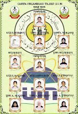 Organisasi TajdidUIN