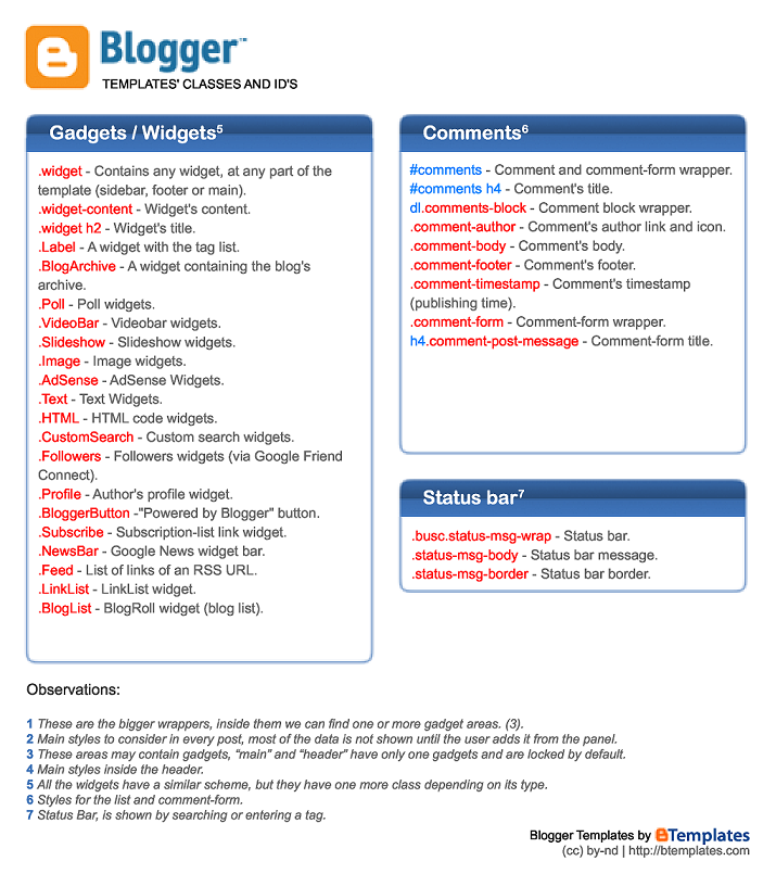 html attributes cheat sheet pdf