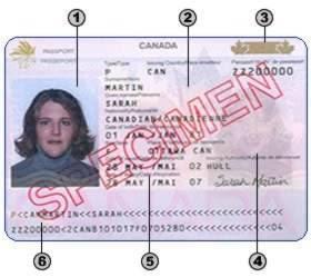 Canadian Immigration Police Bureau Canada Service
