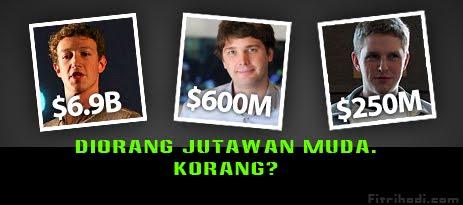gambar jumlah jutawan muda