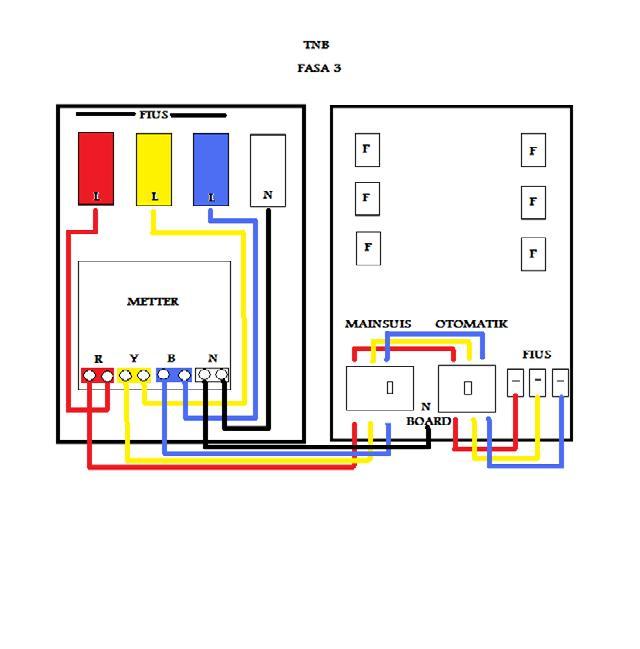 Kontraktor Elektrik