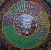 Liturgical Calendar Wheel