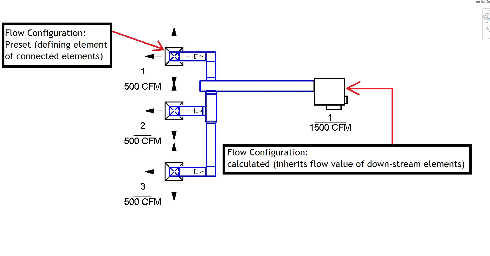 ScreenHunter_20+Jan.+24+13.34 how split hvac system works buckeyebride com vav wiring diagram at bakdesigns.co