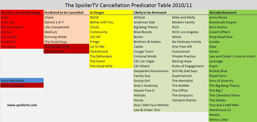 2ª temporada - Página 7 Predictions