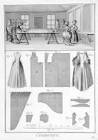 Dressmaking Equipments