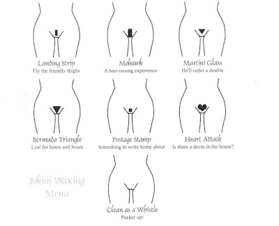 ... the different options that are out there for a bikini waxing service.