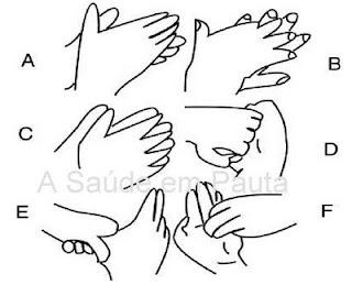 Técnica para lavagem das mãos.