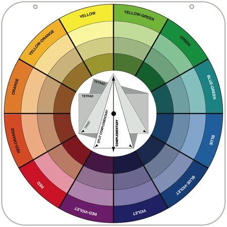 [big-wheel-color]