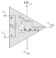 diagram blok op-amp
