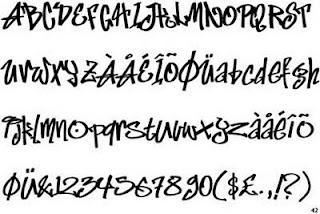 Graffiti  Alphabet Font Styles