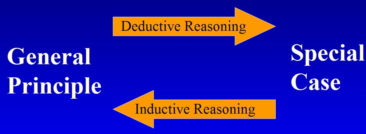inductive and deductive reasoning in argumentative essay