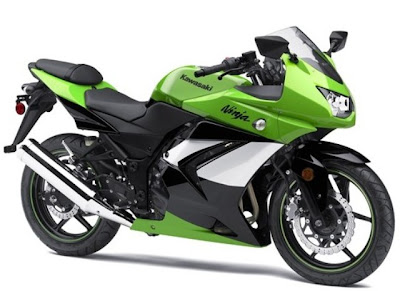 New Upcoming Bikes Launched In India 2014 With Price
