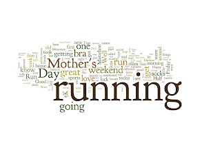Wordle