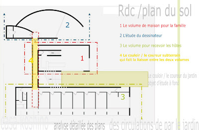 plan de la maison koshino