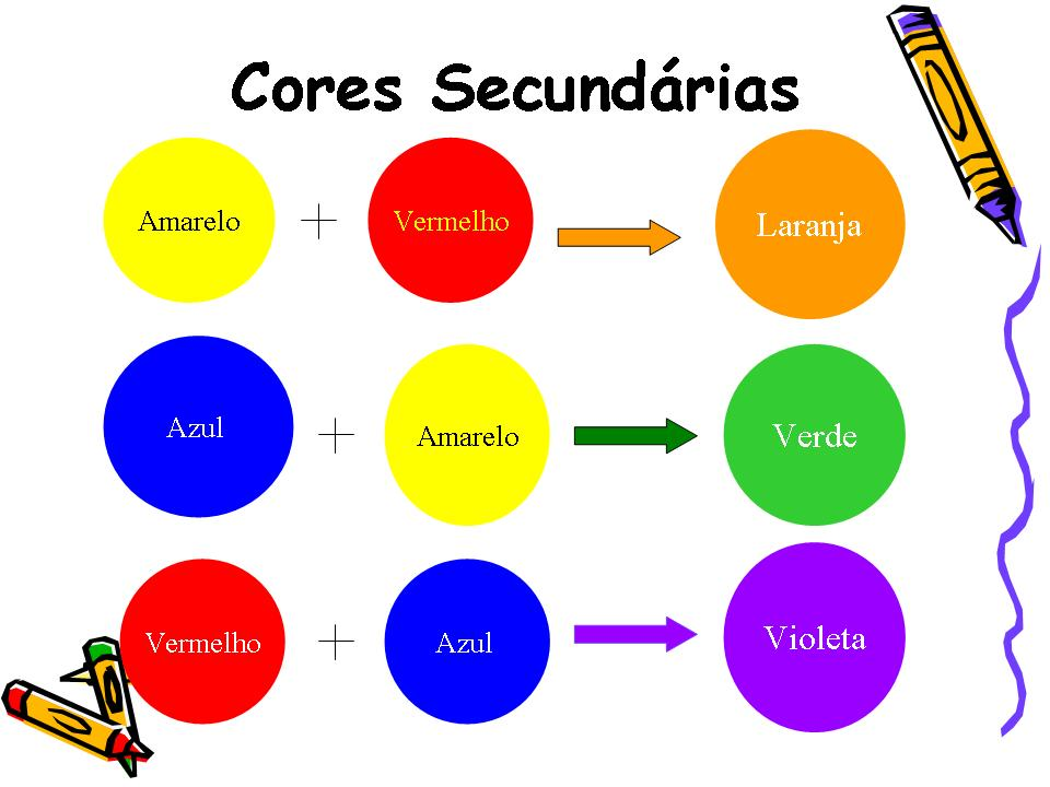 "... Convocatoria A Secundaria Distrito Federal 2016"" – Calendar 2015"