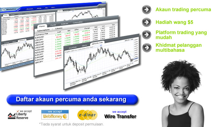 Marketiva forex broker