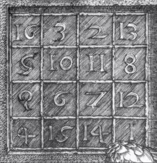 Albrecht Dürer. Quadrat màgic (detall)