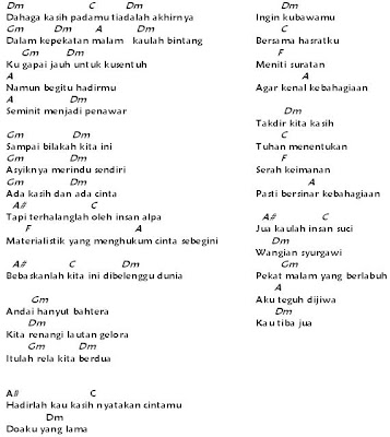 Rock Kapak: Guitar Chord & Lyric : May - Meniti Suratan