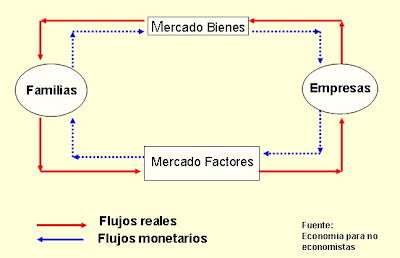 Microeconomia I - Introduccion -