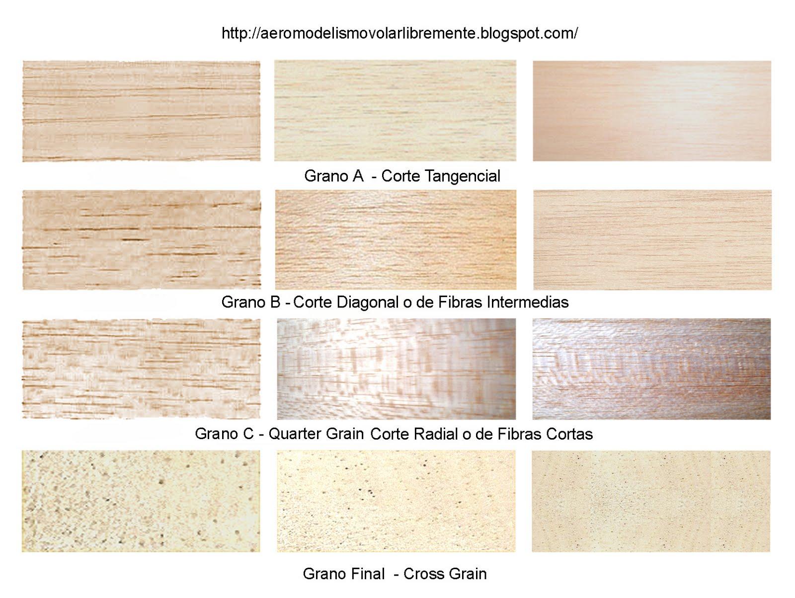 Carpinter a creativa grano de la madera for Que es la veta de la madera
