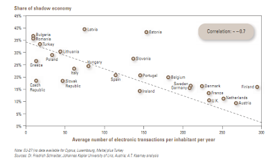 economia sumergida europa
