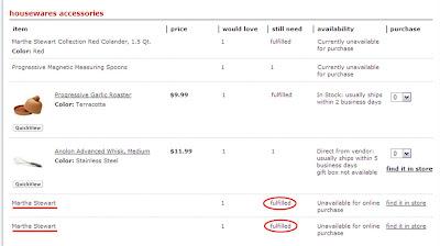 I wonder who else is for sale at Macy's.