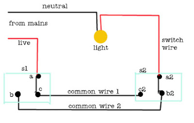 2 Way Lighting Circuit Diagram The wiring diagram – 2 Way Switch Wire Diagram