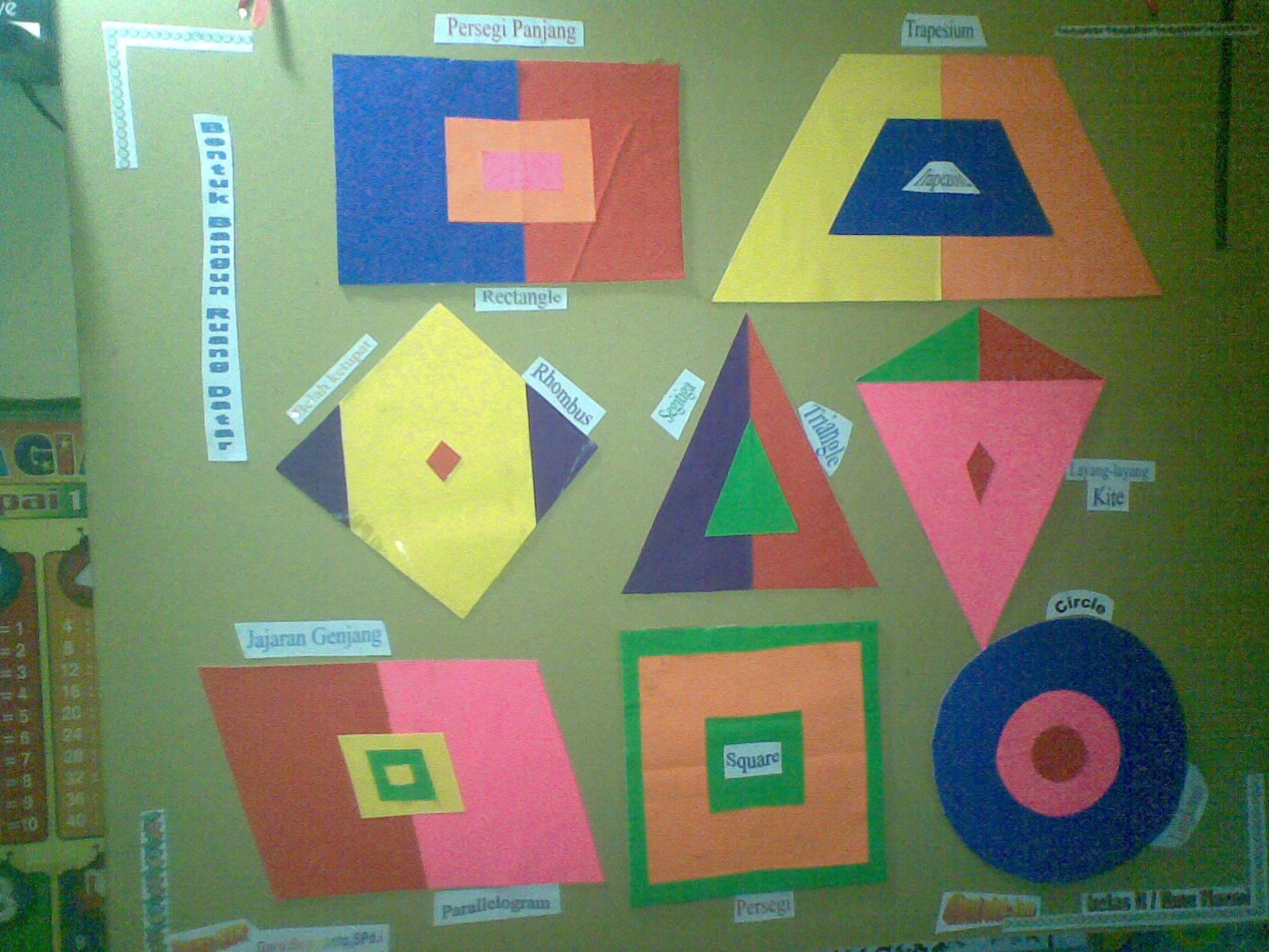 soal matematika kelas 5 sd sifat-sifat antar bangun datar