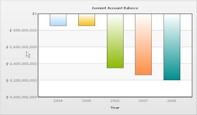 アイスランド 財政赤字