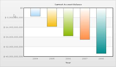 トルコ 財政赤字
