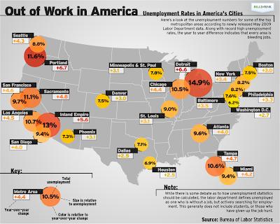 アメリカ各州の失業率、インフォグラフィック