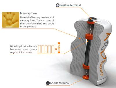 商品開発と発想の転換:サイズ選びで悩まない電池