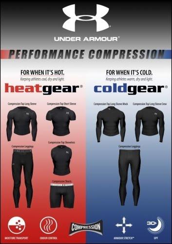 1767b986a32 The HeatGear ® Longsleeve Tech ™ Tee feels like cotton, but performs like Under  Armour ®. Made with lightweight, moisture wicking HeatGear ® fabrics with  ...