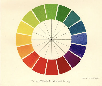 paul mitchell color wheel paul mitchell color wheel