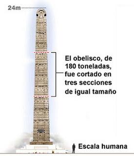 Enigmas y misterios sin resolver - Página 2 Obelisco_Aksum