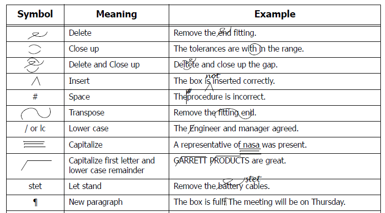 Editing marks for kids