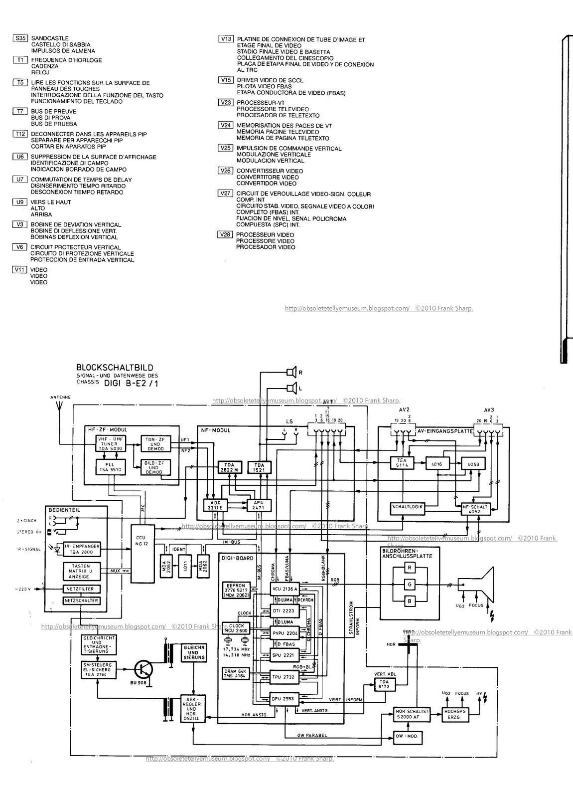 obsolete technology tellye itt nokia 7181 pip digivision black itt nokia 7181 pip digivision black line ifb 681 chassis digi be 2 pip blackplanigon 5861 69 49