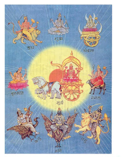 navagraha gayatri mantra lyrics in tamil pdf