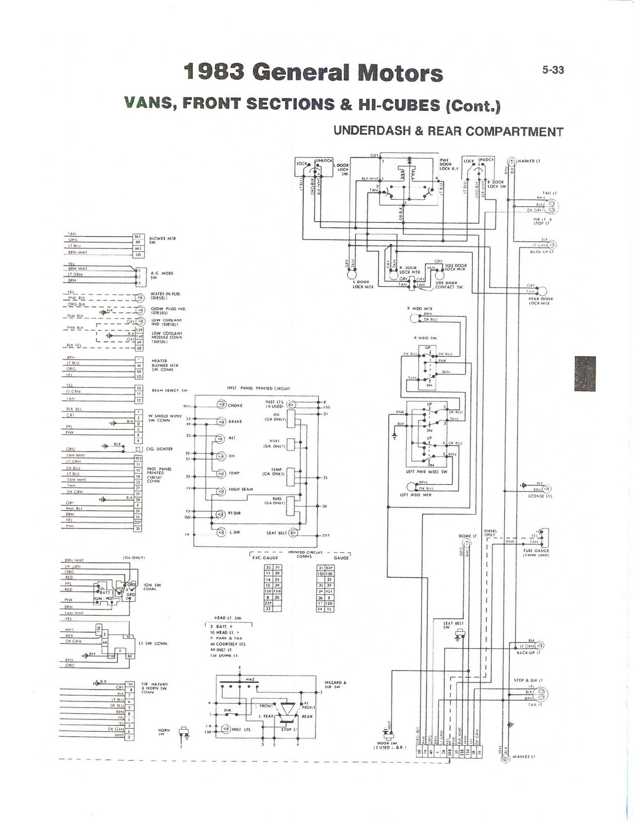 83+GM+Van+front+section+%26+Hi Cubes++underdash+%26+rear+compartment fleetwood rv wiring diagram rv park wiring diagram \u2022 free wiring fleetwood motorhome fuse diagrams at gsmx.co