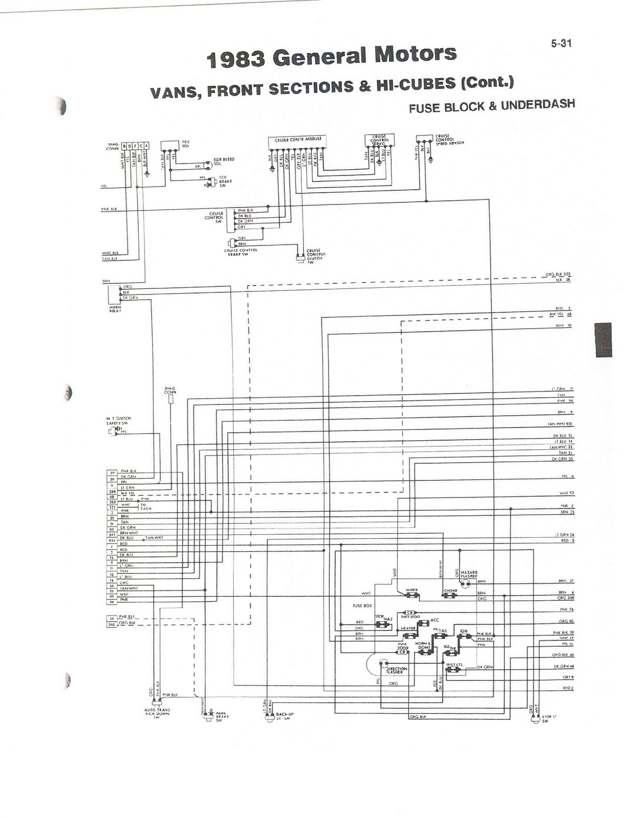 1983 Fleetwood Pace Arrow Owners Manuals Wireing Diagram 83 Gm Van Chevrolet Fuse Box Front Section Hi Cube