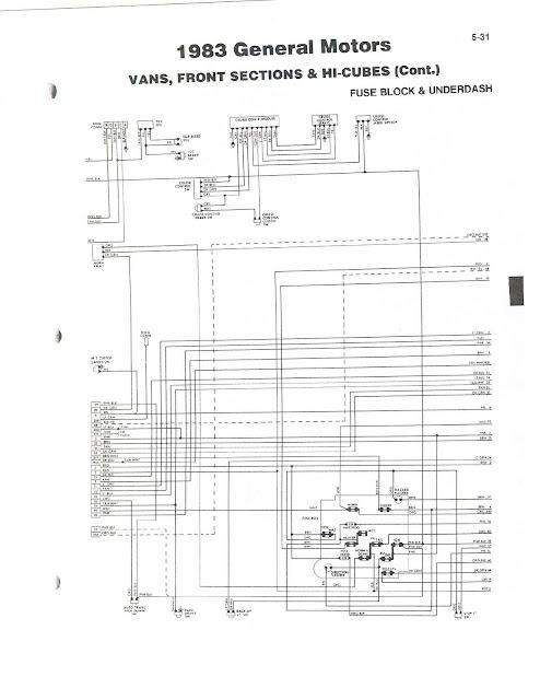 1983 fleetwood pace arrow owners manuals wireing diagram 83 gm van rh 1983fleetwoodpacearrowownersmanuals blogspot com