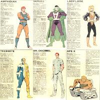 Superheroes del Escuadron Supremo
