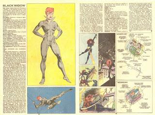 Viuda Negra (ficha marvel comics)