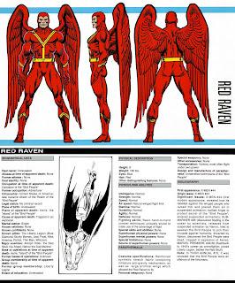 Cuervo Rojo (ficha marvel comics)